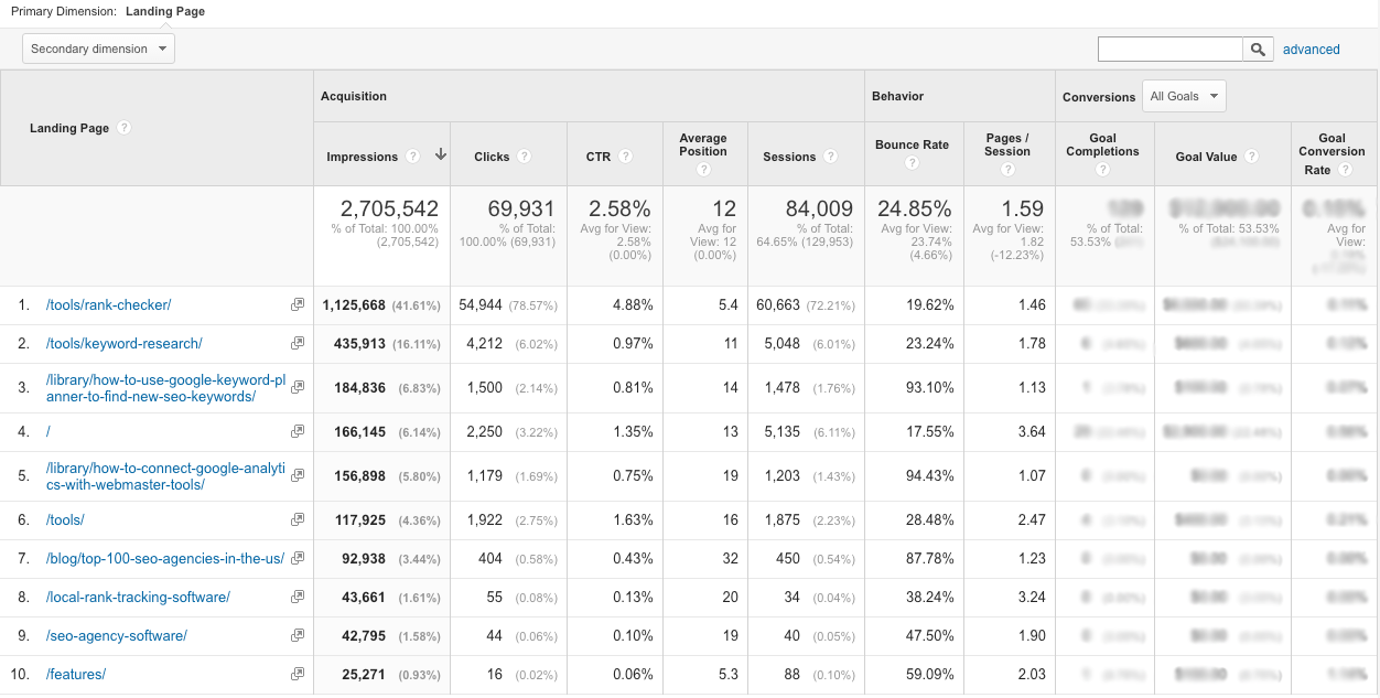 Using the Google Analytics Search Console Report